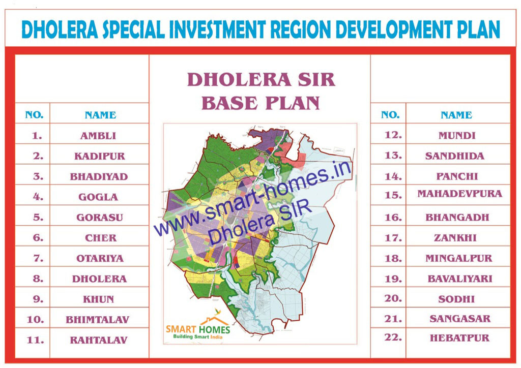 dholera-villages